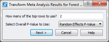 Transform Meta-Analysis for Forest Plot