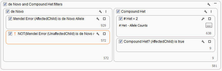 Trio plus Unaffected Filters for de Novo and Compound Het