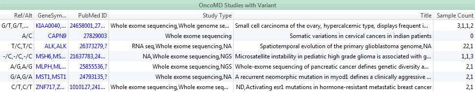 Figure 5. Variant Studies and Clinical Trial data from MedGenome's OncoMD.