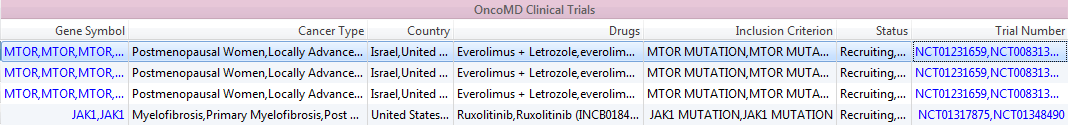 Fig 5. Variant Studies and Clinical Trial data from MedGenome's OncoMD.
